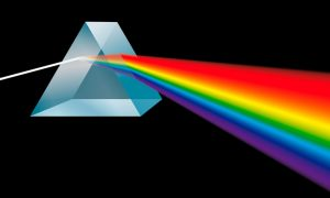 Optics: a triangular prism ( a transparent optical element with flat, polished surfaces that refract light) is breaking light up into its constituent spectral colors (the colors of the rainbow).